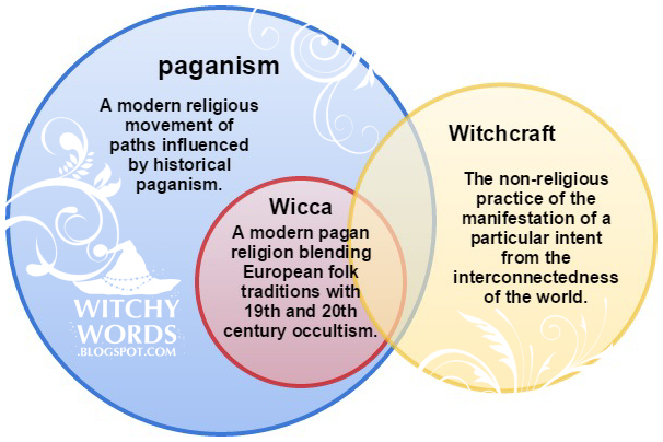 Real dating sites for wiccans
